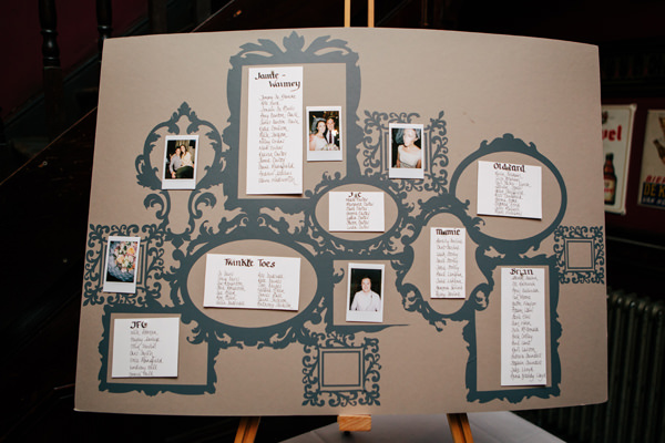Simple & Stylish Vintage London Wedding Seating Plan www.hayleysavagephotography.co.uk