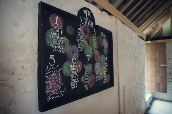 Country Barn Wedding Black Board Table Plan http://assassynation.co.uk/