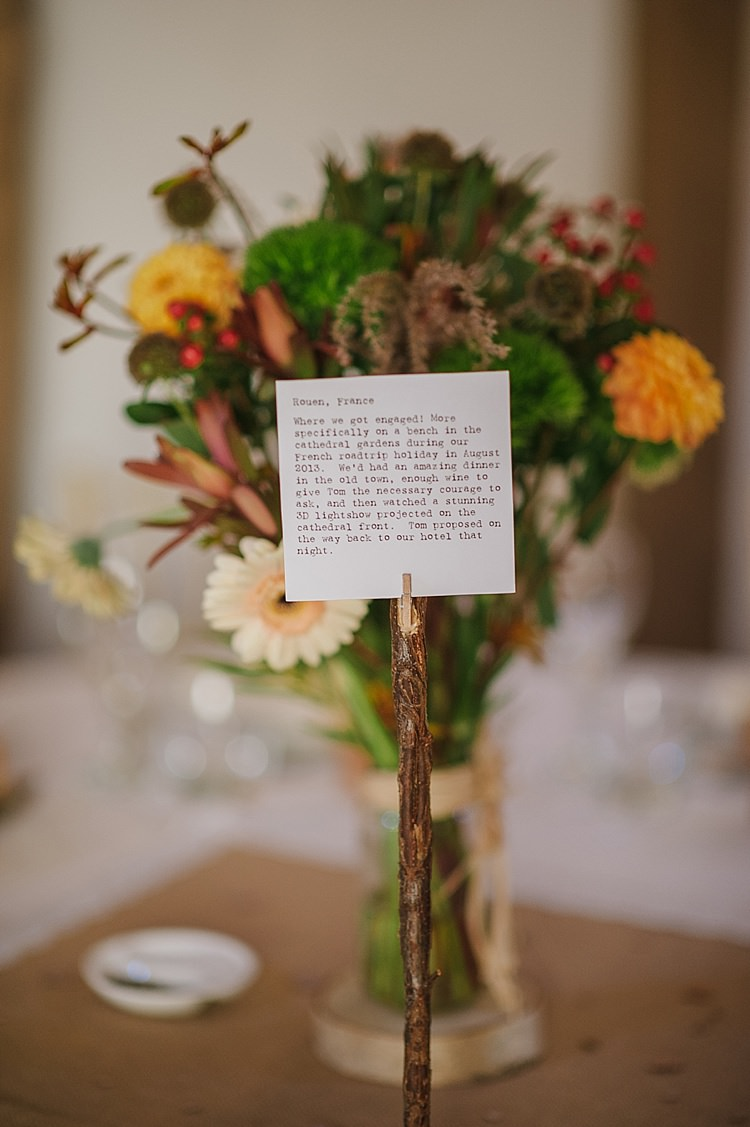 Travel Table Names Relaxed Rustic Autumn Barn Wedding http://karenflowerphotography.com/