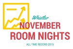 Whistler November Room Nights Record 2015