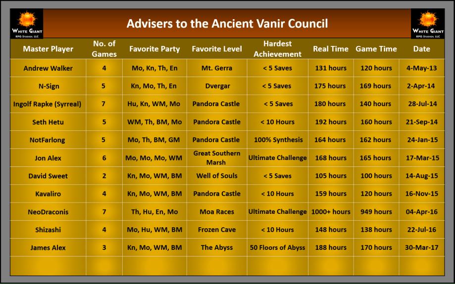 AdvisorsVanirCouncil