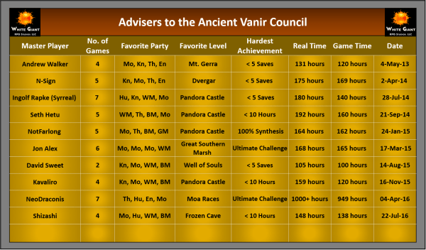 Advisors to the Ancient Vanir Council - 07232016