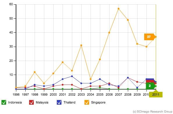 media_tech_2011