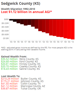 sedgwick-county-money walks-2013-07