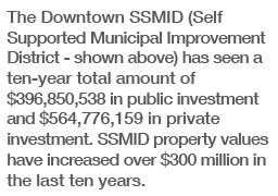 ssmid-investment-quote-2013