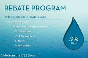 wichita-water-rebates-2013-07-22