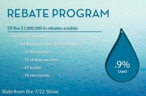 wichita-water-rebates-2013-07-22