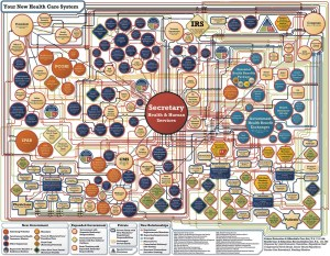 obamacare-chart