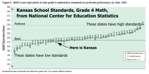 Kansas Grade 4 Math Standards 01