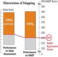 national-center-education-statistics-state-mapping-naep