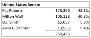 United States Senate Primary, 2014