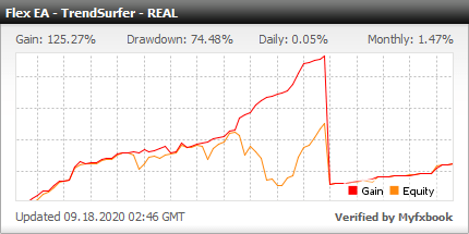 Forex Flex EA - Live Account Statement With Forex Flex Expert Advisor Uses Another Trendsurfer Strategy - Added In 2016
