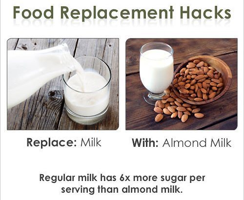 Replace cow's milk with almond milk.