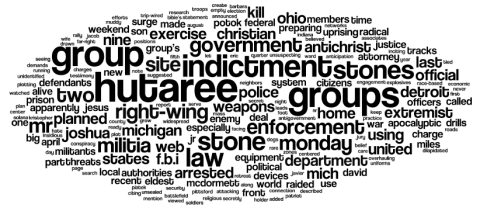 Wordle of Militia Charged With Plotting to Murder Officers
