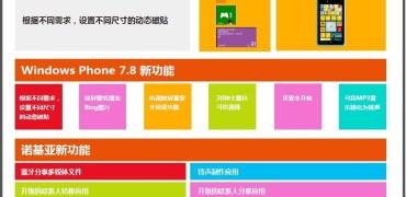 Windows Phone 7.8 Trainingsfolie Nokia