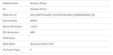 Quadcore Nokia