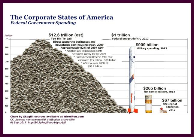 comparison-chart-medium