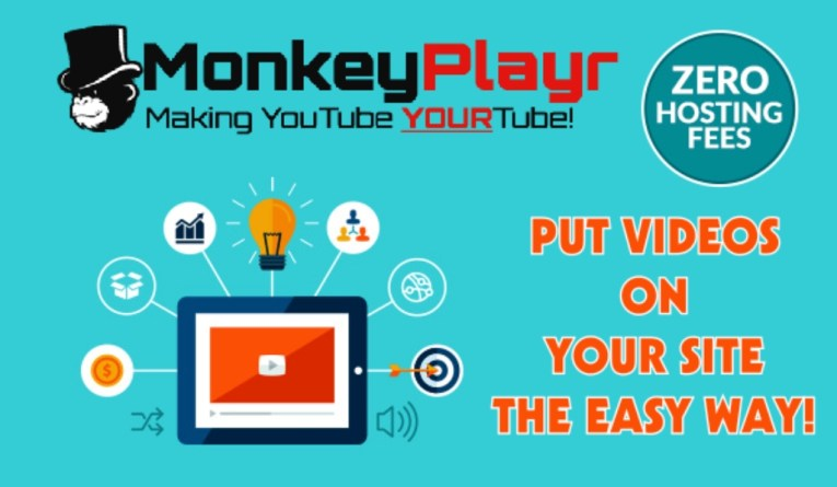 struggling-with-video-marketing-problem-solved-with-custom-youtube-player