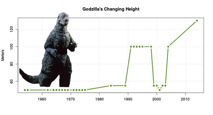 gozilla2