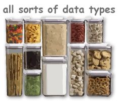 kitchen storage containers of different sizes and shapes representing different data types.