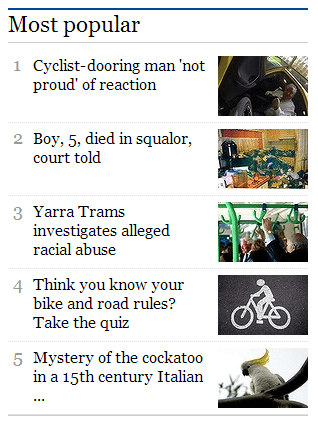 Most read articles on The Age - afternoon of March 20, 2014