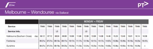 V/Line Ballarat line timetable - October 2014
