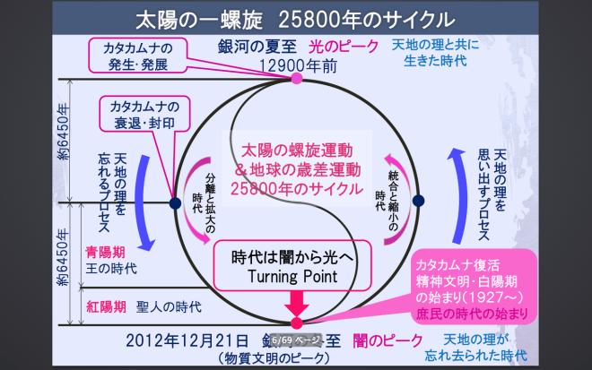 スクリーンショット 2015-12-08 0.47.01