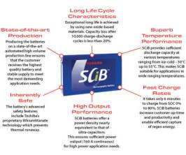 SCiB Image