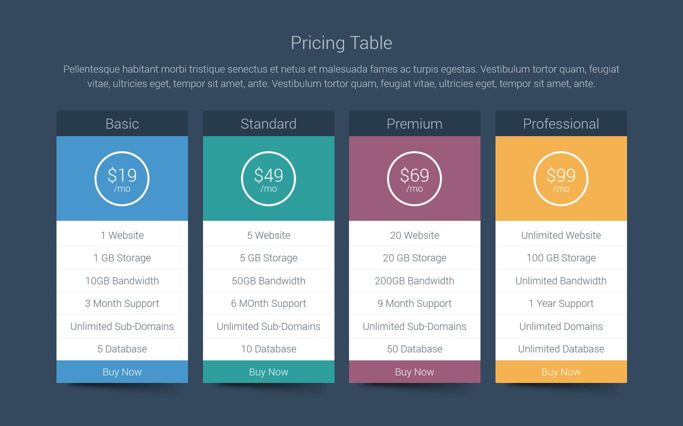 Easy Pricing Table Plugin Creates Beautiful Responsive