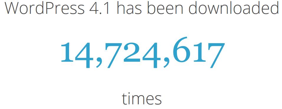 WordPress 4.1 Download Count
