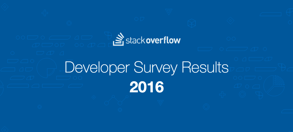 Stack Overflow Survey Results Show WordPress is Trending Up, Despite Being Ranked Among Most Dreaded Technologies