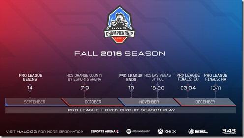 Halo-Championship-Series-Summer-2016-Season[1]