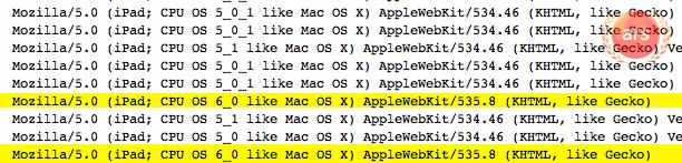 User Agent di iOS 6 su iPad 3?!?