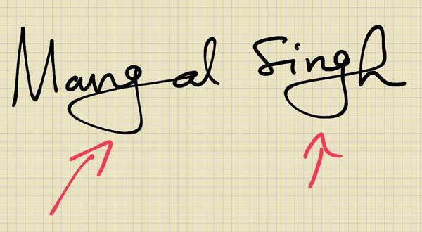 zones of handwriting analysis