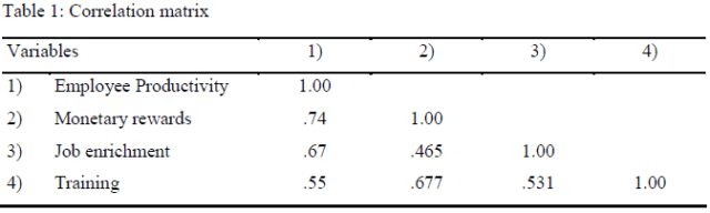 table1-correlation-matrix