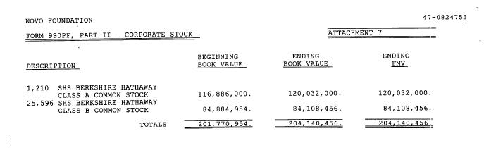 Berkshire Hathaway Inc   NYSE BRK B    Greenbackd
