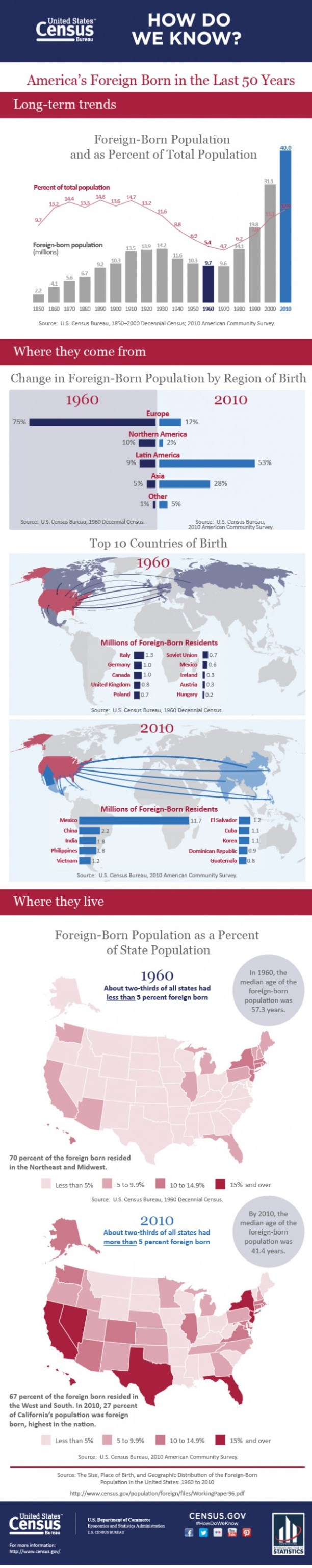 census_infographic_edited