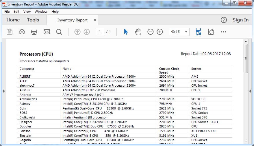 pdf report on computer hardware