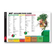 alkaline food guide