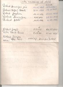 general richert genealogie