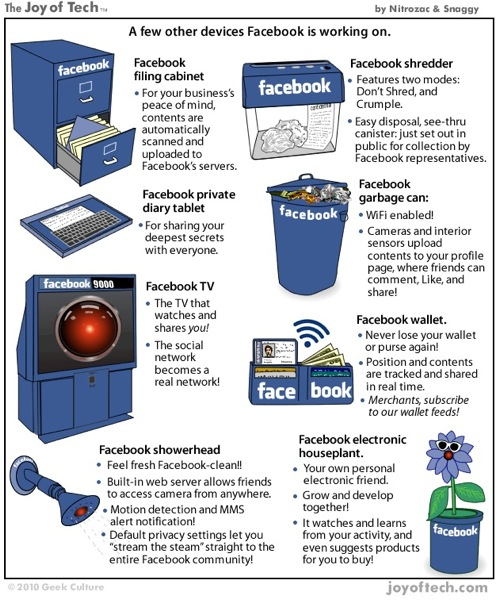 Facebook_Products.jpg