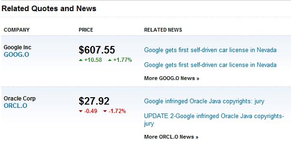Google Oracle News