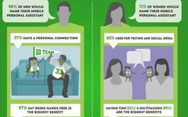 The-Wingman-Goes-Digital-Infographic1