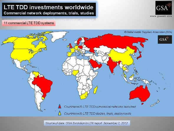 Global LTE TDD Deployments Status
