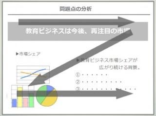 【デザインはセンスだけでは作れない!】見やすい資料を作る「Zの法則」③