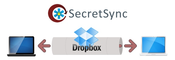 SecretSync encrypted Dropbox sync