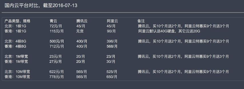 http://www.4wei.cn/archives/1002631