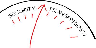 sketch_security