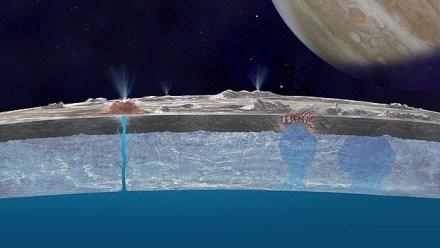 Europa, posee un enorme océano subterráneo en el que podría haber vida