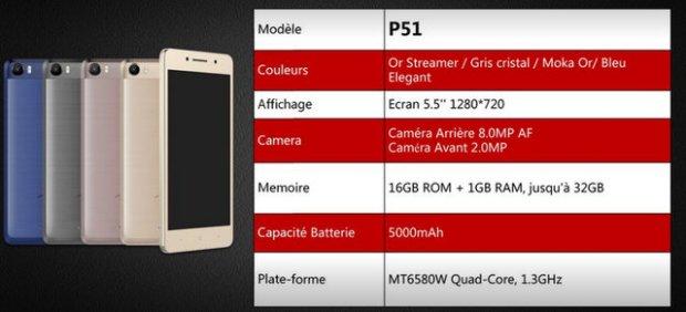 Fiche technique Smartphone P51 de Itel mobile